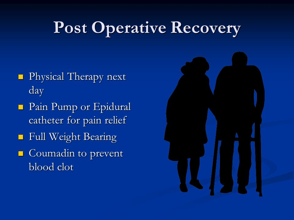 Post Operative Recovery