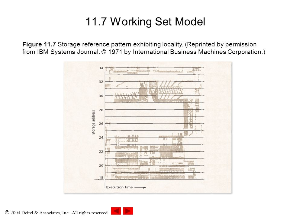 11.7 Working Set Model Figure 11.7 Storage reference pattern exhibiting locality. (Reprinted by permission.