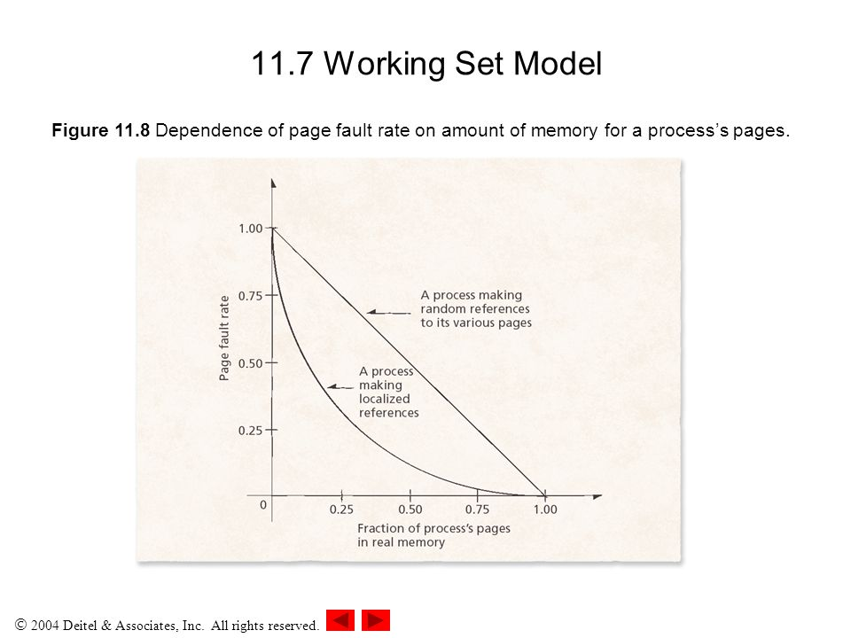 11.7 Working Set Model Figure 11.8 Dependence of page fault rate on amount of memory for a process's pages.