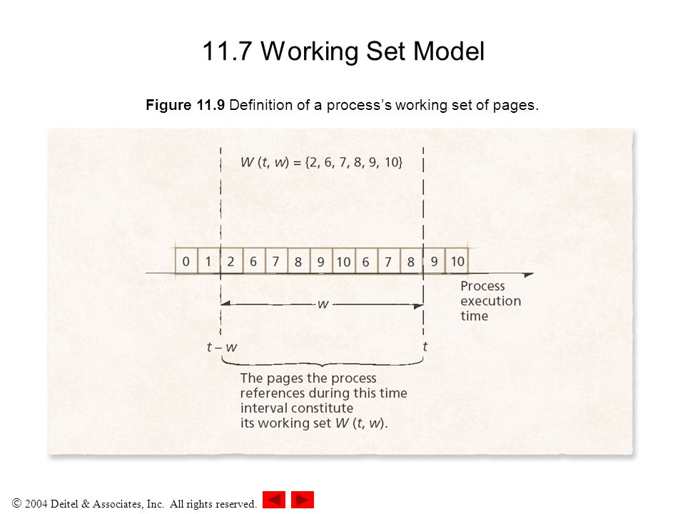 Figure 11.9 Definition of a process's working set of pages.