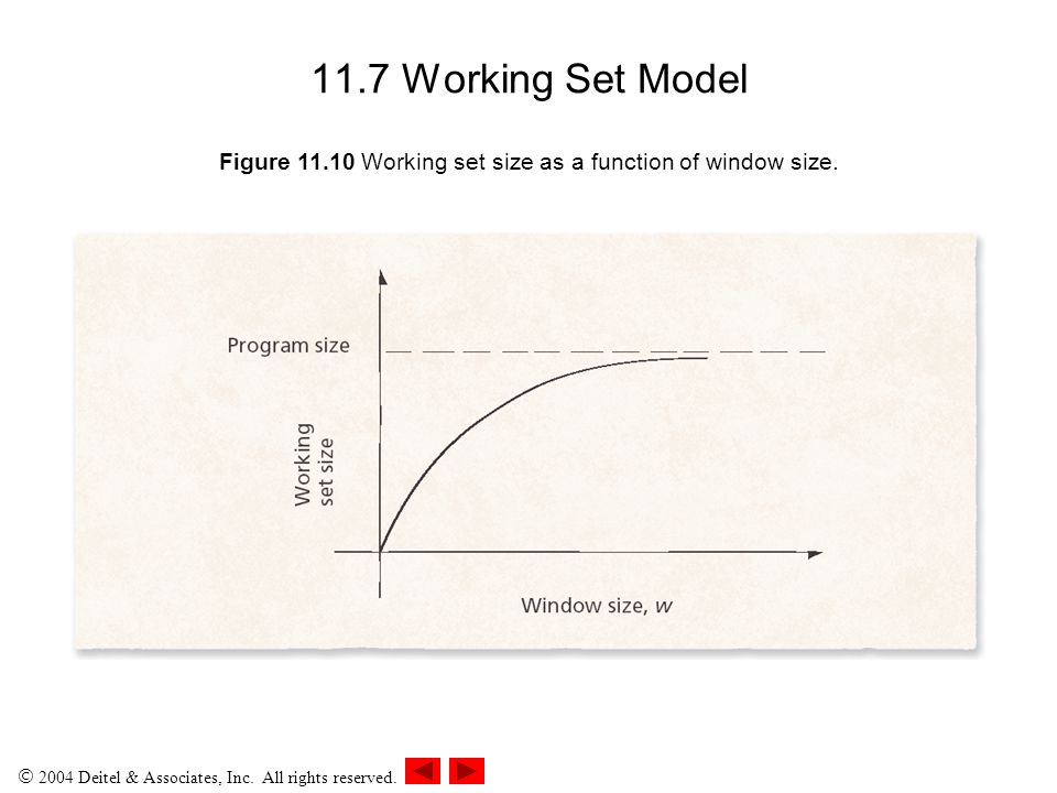 Figure 11.10 Working set size as a function of window size.