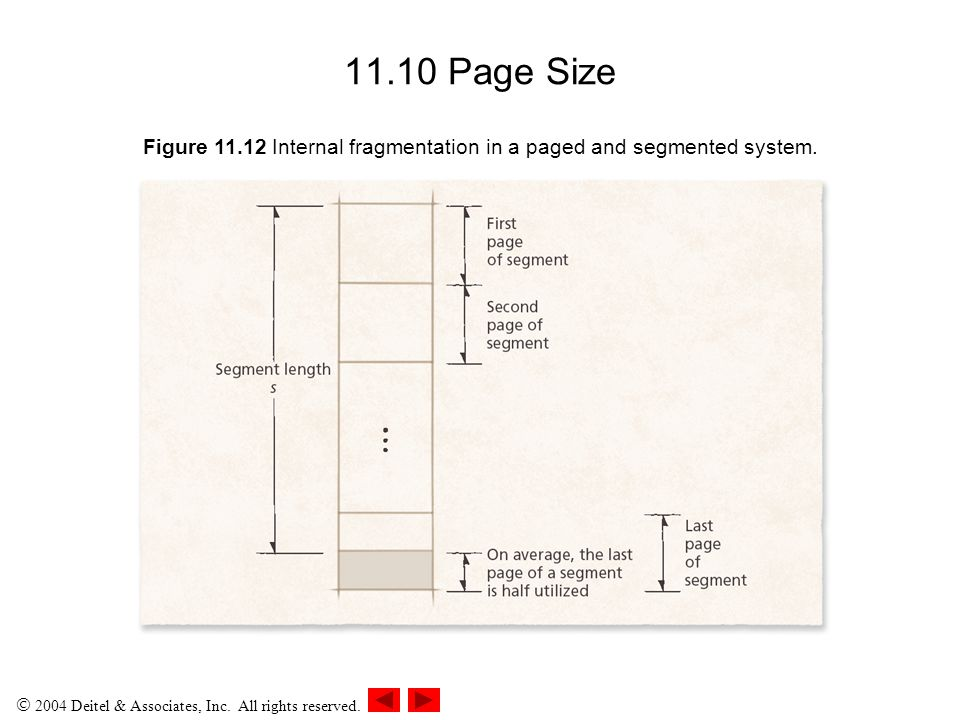 Figure 11.12 Internal fragmentation in a paged and segmented system.