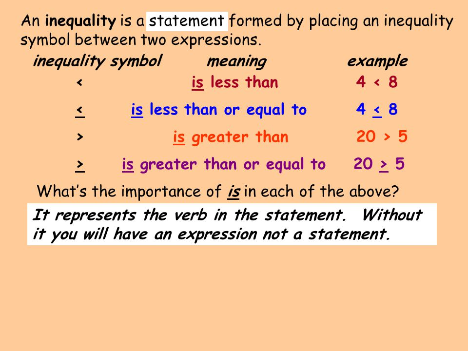 An inequality is a statement formed by placing an inequality symbol between two expressions.