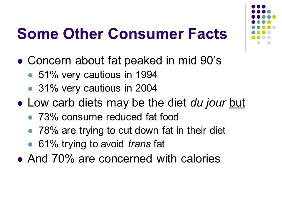 Some Other Consumer Facts