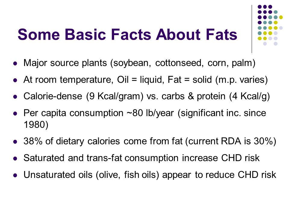 Some Basic Facts About Fats