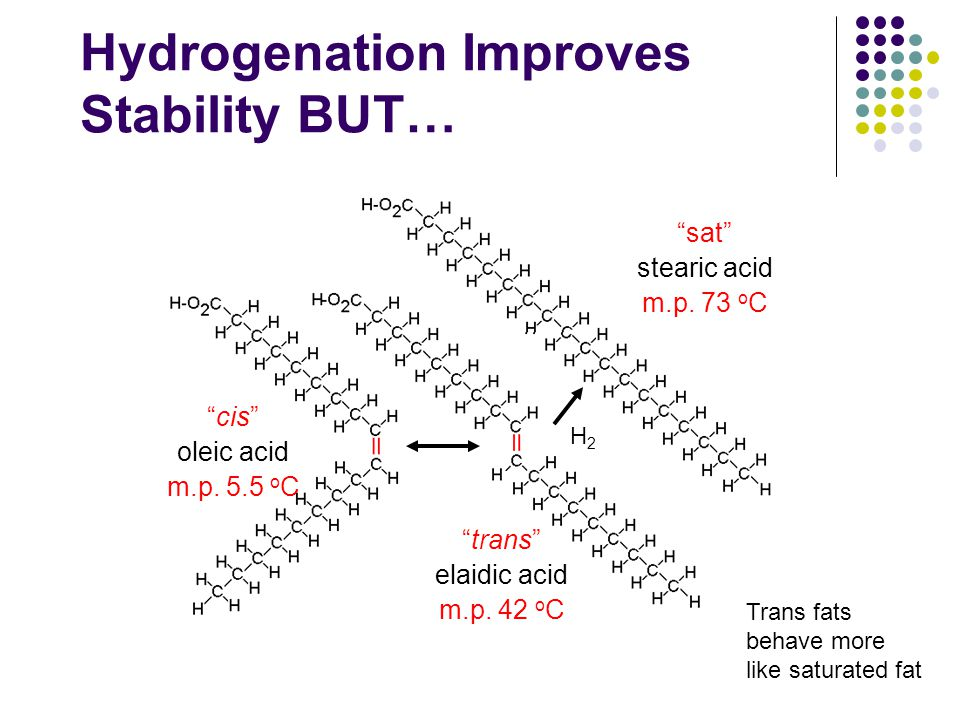 Hydrogenation Improves Stability BUT…