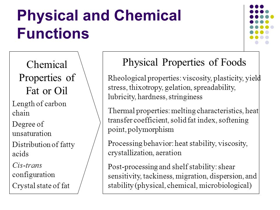 Physical and Chemical Functions