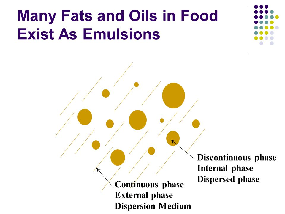 Many Fats and Oils in Food Exist As Emulsions
