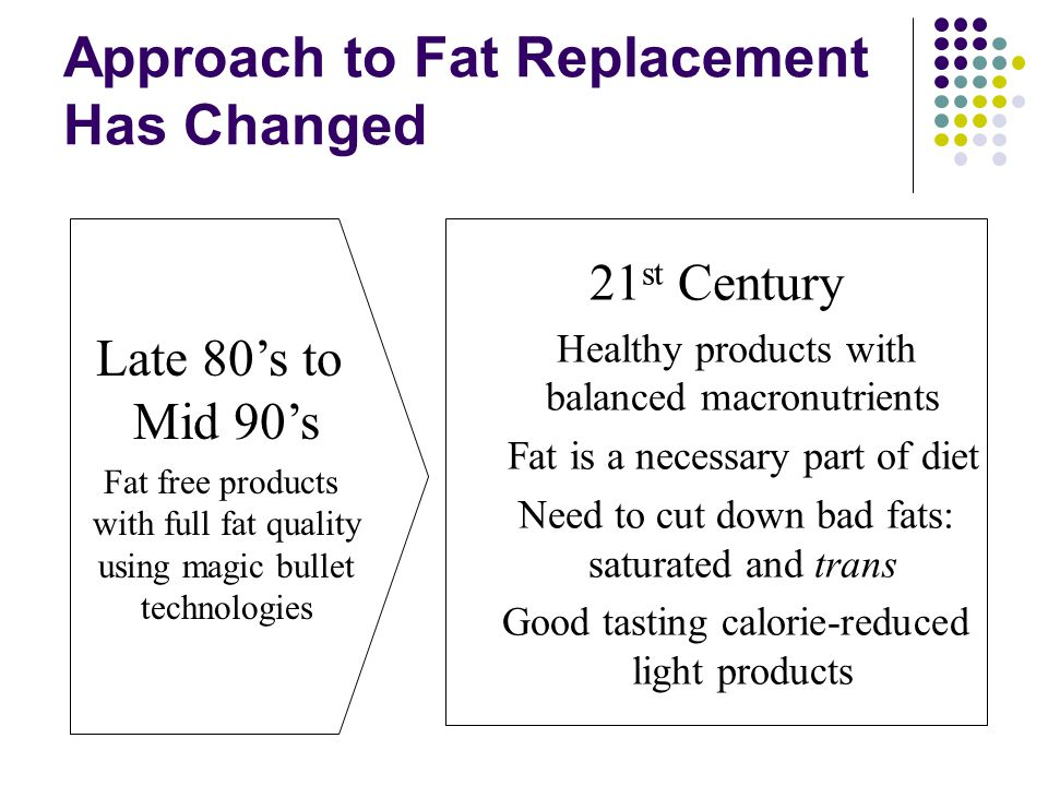 Approach to Fat Replacement Has Changed