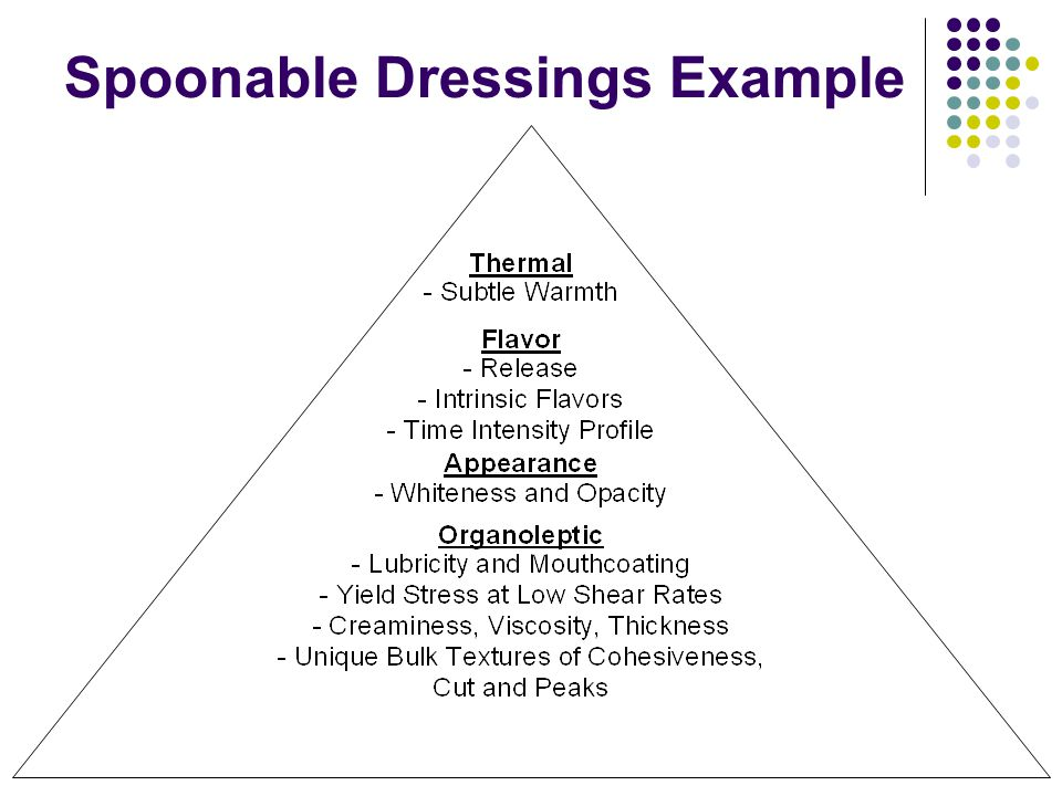 Spoonable Dressings Example