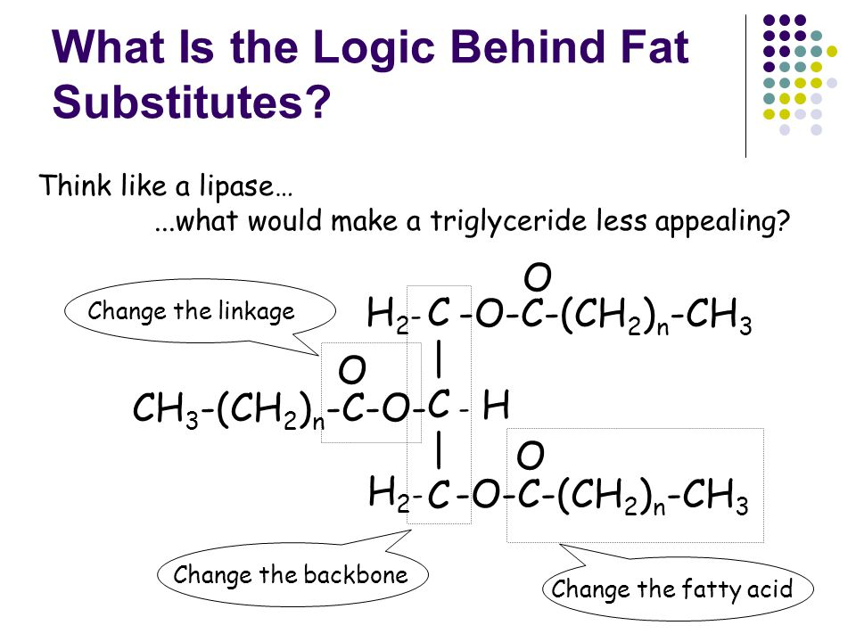 What Is the Logic Behind Fat Substitutes