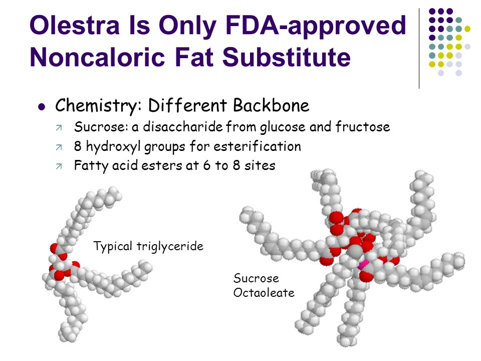 Olestra Is Only FDA-approved Noncaloric Fat Substitute