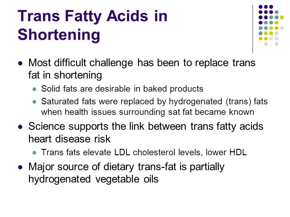 Trans Fatty Acids in Shortening