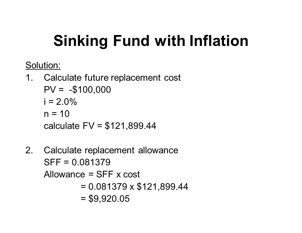 Sinking Fund with Inflation