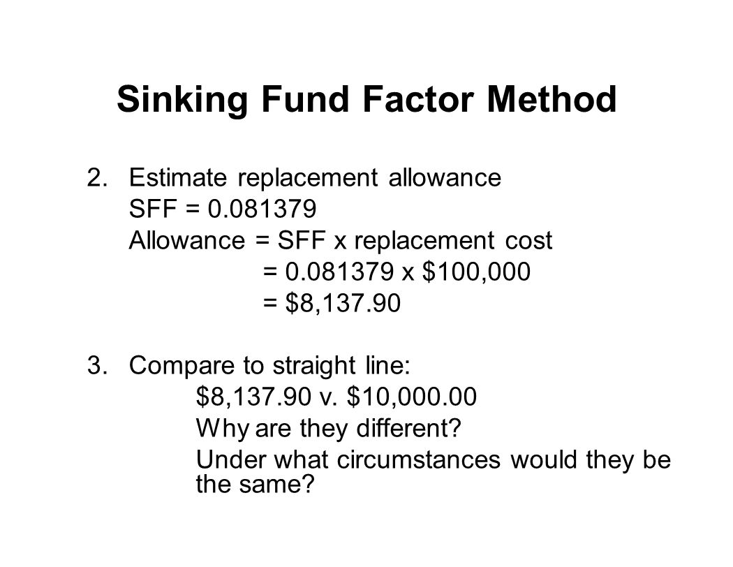Sinking Fund Factor Method