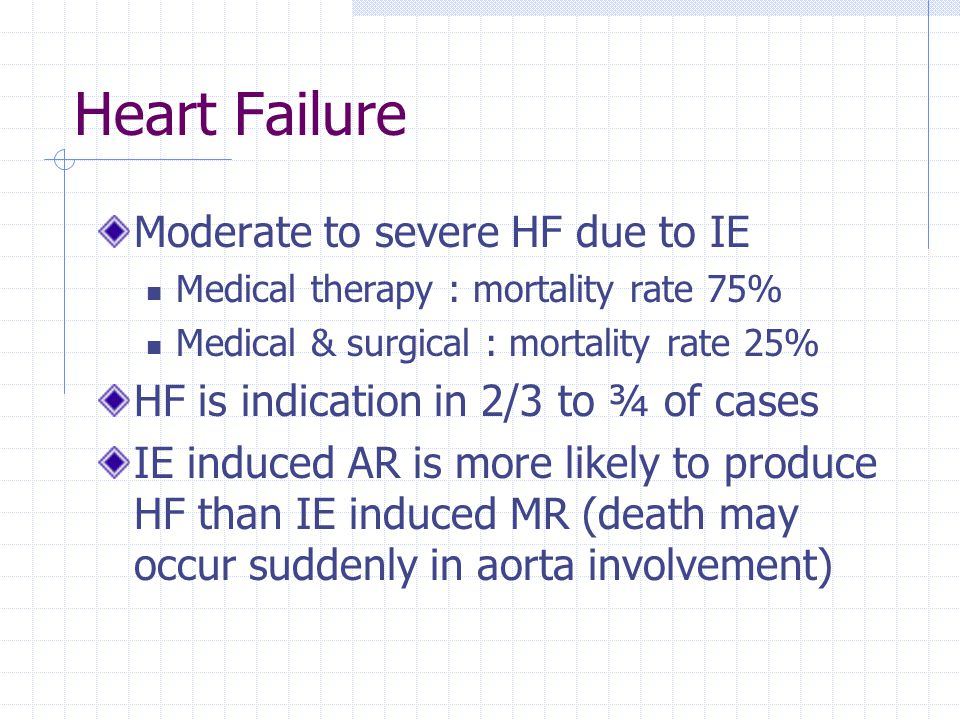 Heart Failure Moderate to severe HF due to IE