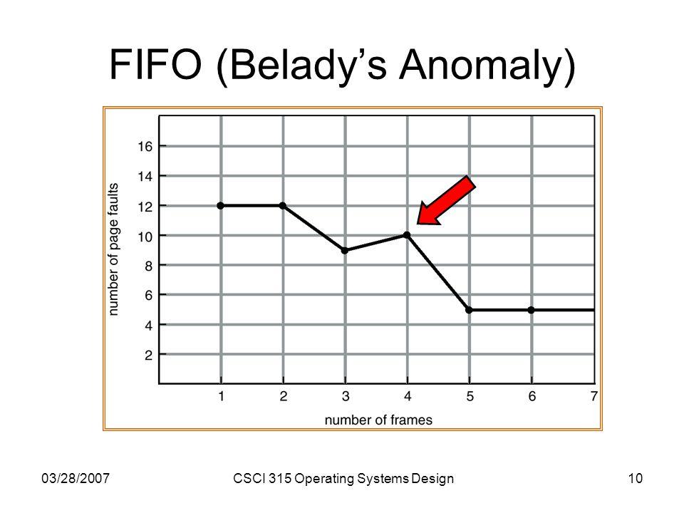 FIFO (Belady's Anomaly)