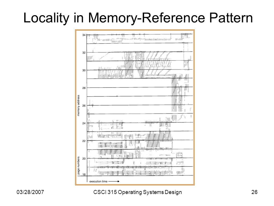 Locality in Memory-Reference Pattern