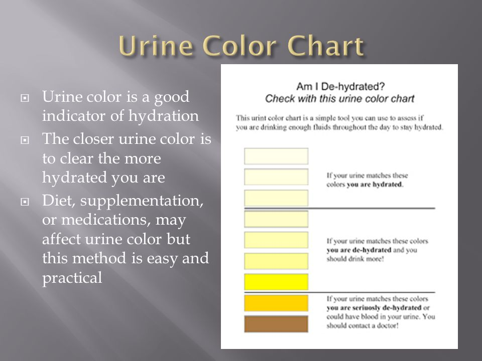 Urine Color Chart Urine color is a good indicator of hydration