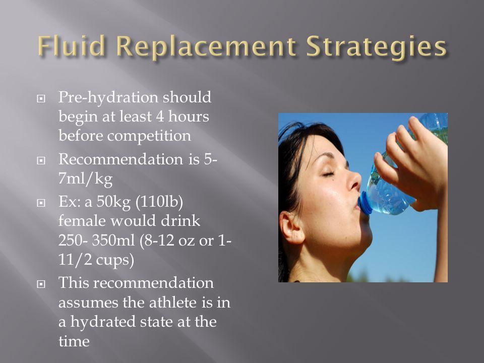 Fluid Replacement Strategies