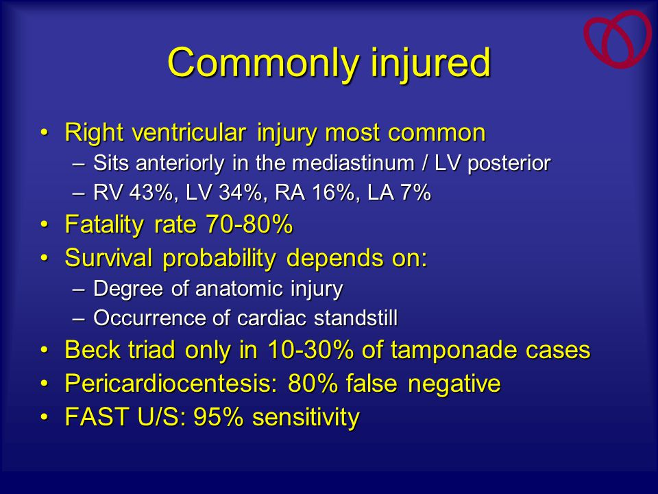 Commonly injured Right ventricular injury most common