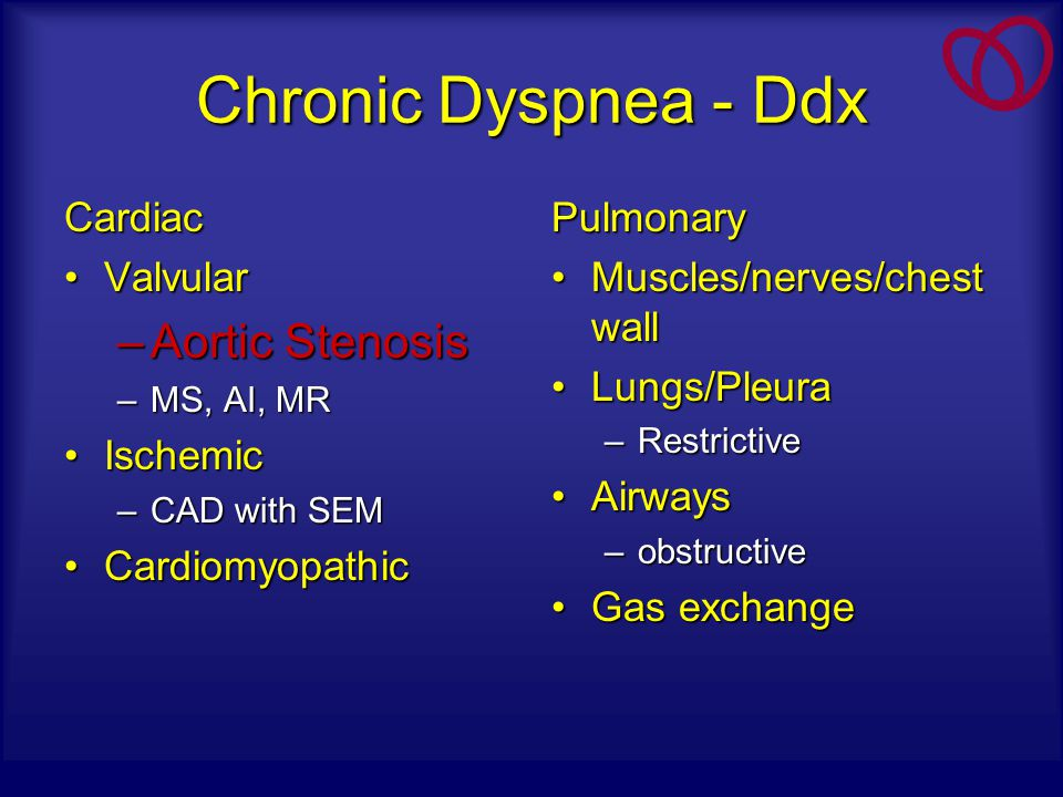 Chronic Dyspnea - Ddx Aortic Stenosis Cardiac Valvular Ischemic