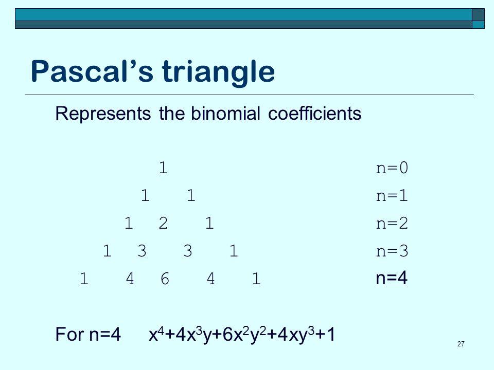 Pascal's triangle Represents the binomial coefficients 1 n=0 1 1 n=1 1 2 1 n=2 1 3 3 1 n=3 1 4 6 4 1 n=4 For n=4 x4+4x3y+6x2y2+4xy3+1