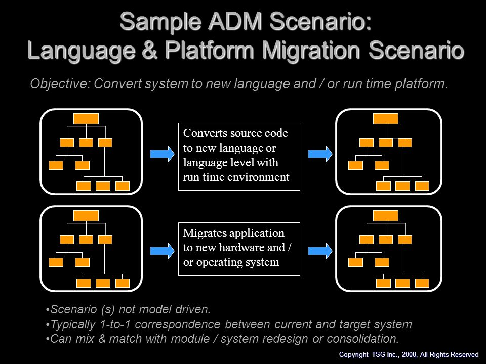 Sample ADM Scenario: Language & Platform Migration Scenario