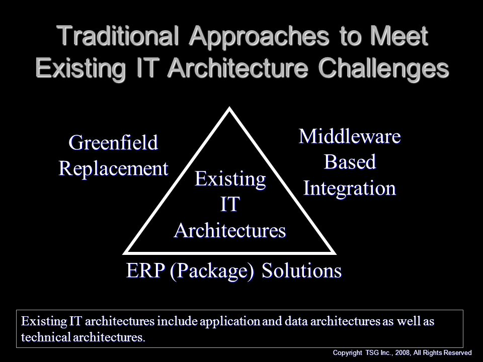 Traditional Approaches to Meet Existing IT Architecture Challenges