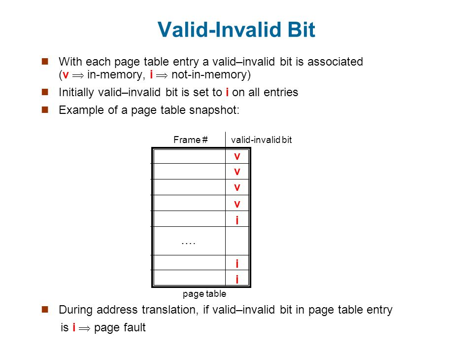 Valid-Invalid Bit With each page table entry a valid–invalid bit is associated (v  in-memory, i  not-in-memory)