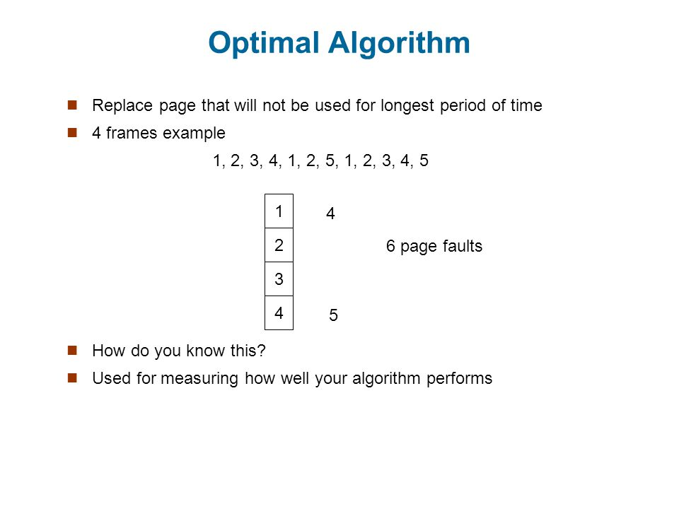 Optimal Algorithm Replace page that will not be used for longest period of time. 4 frames example.