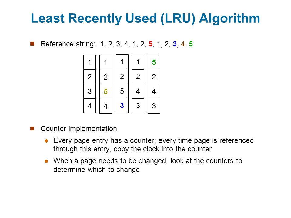 Least Recently Used (LRU) Algorithm
