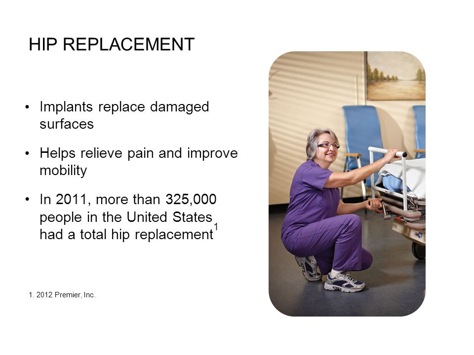 Hip replacement Implants replace damaged surfaces