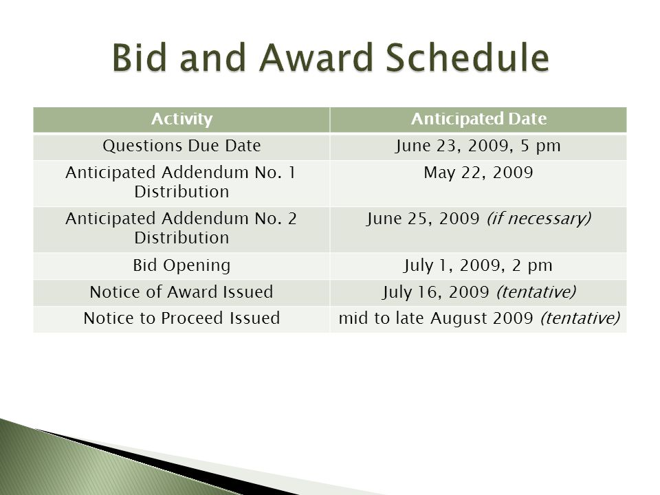 Bid and Award Schedule Activity Anticipated Date Questions Due Date