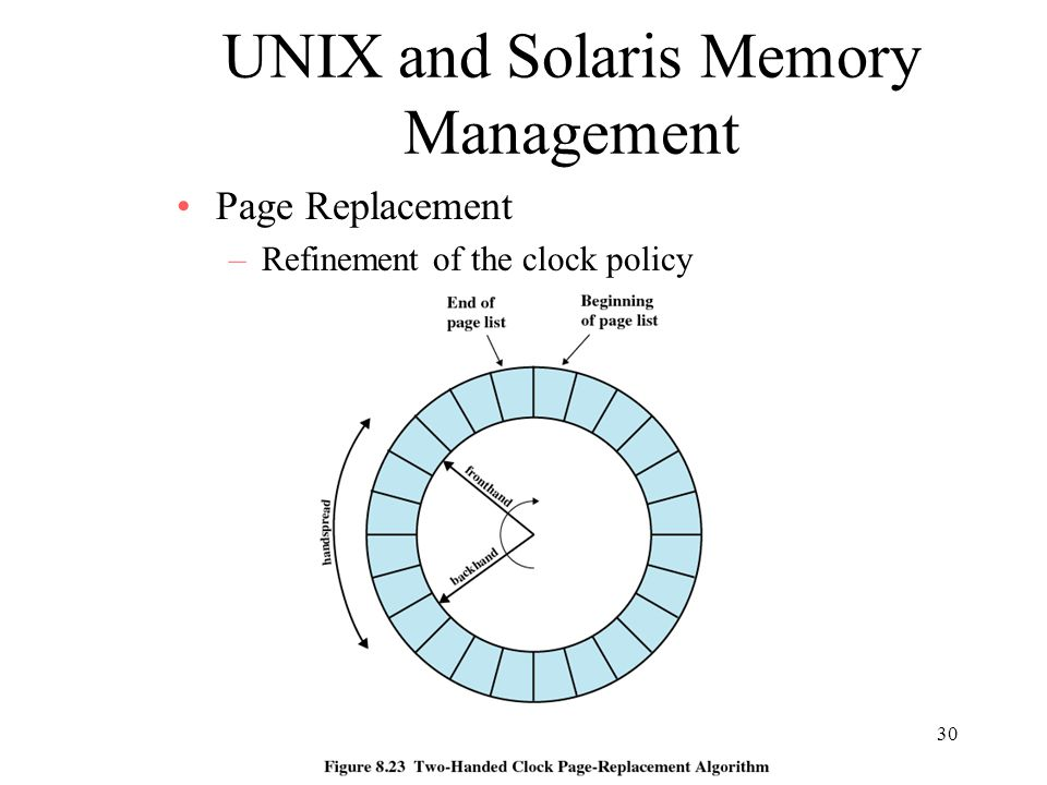 UNIX and Solaris Memory Management