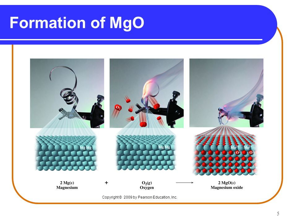 Formation of MgO Copyright © 2009 by Pearson Education, Inc.