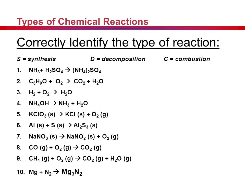Correctly Identify the type of reaction: