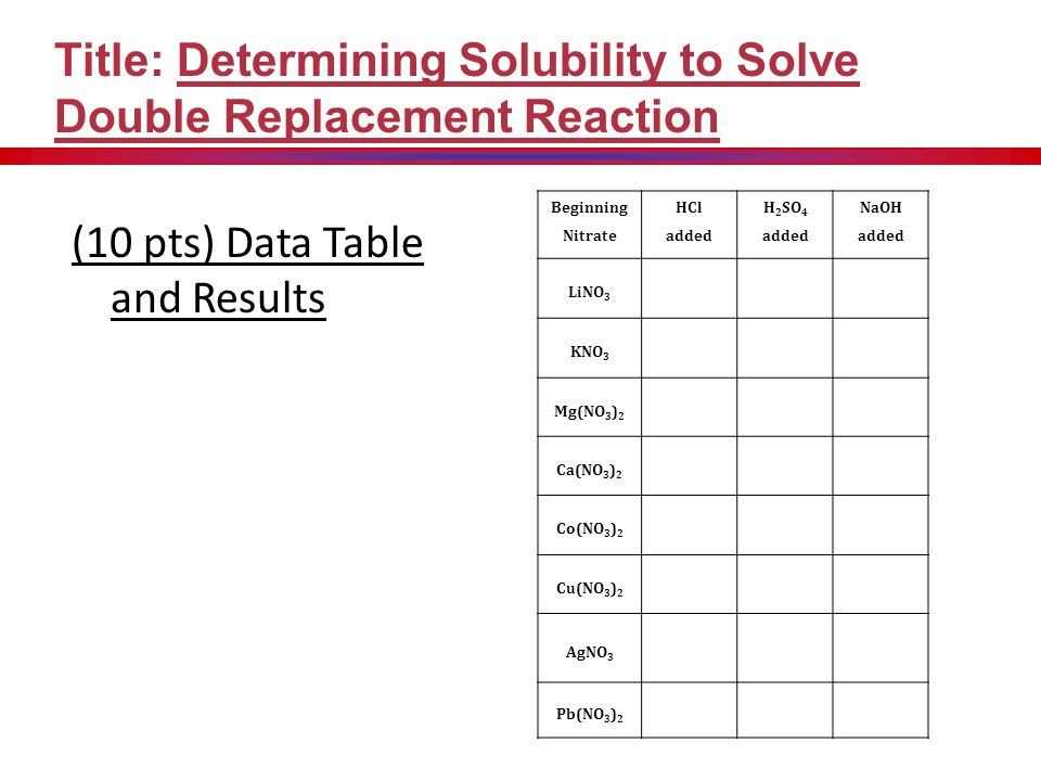 Title: Determining Solubility to Solve Double Replacement Reaction