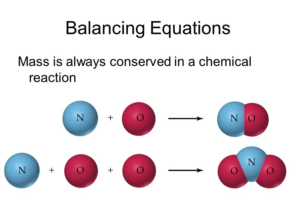 Balancing Equations Mass is always conserved in a chemical reaction