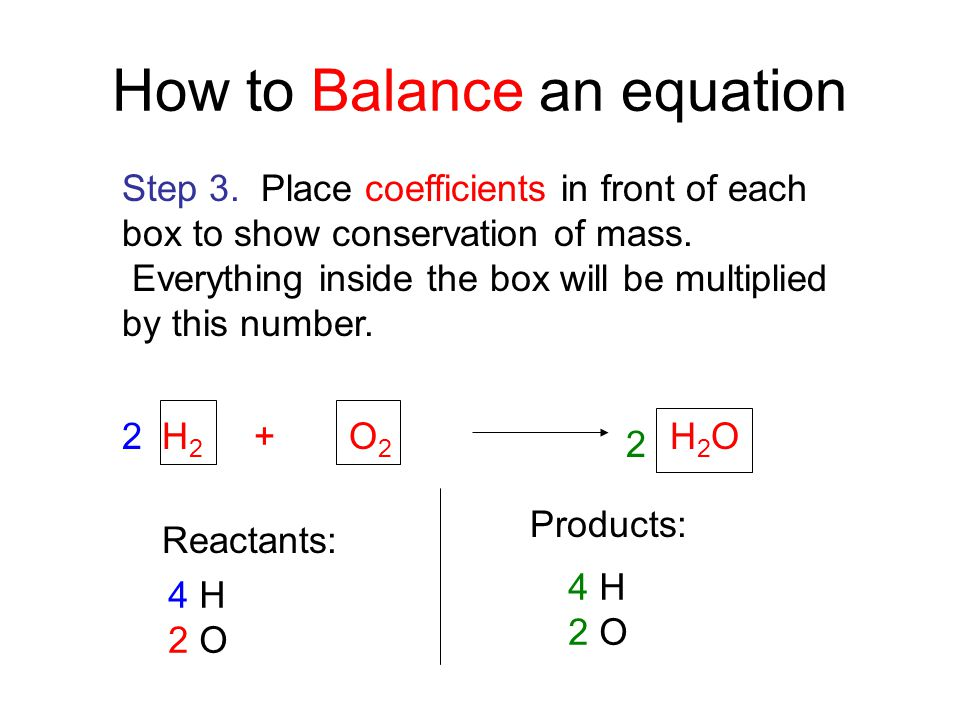 How to Balance an equation