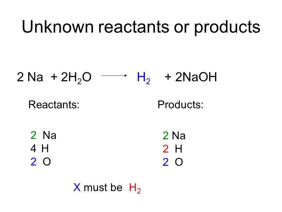 Unknown reactants or products