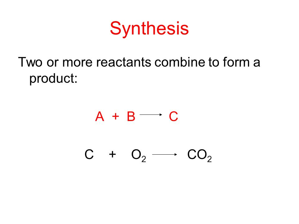Synthesis Two or more reactants combine to form a product: A + B C