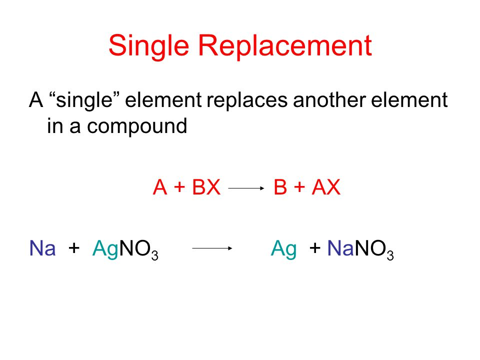 Single Replacement A single element replaces another element in a compound. A + BX B + AX.