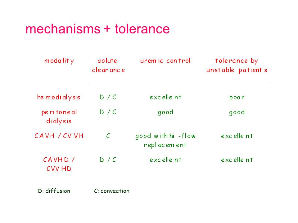 mechanisms + tolerance