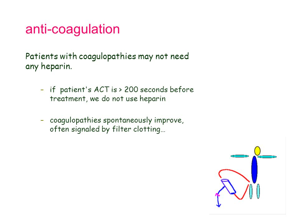 Tetralogy of Fallot 21.9.98. anti-coagulation. Patients with coagulopathies may not need any heparin.
