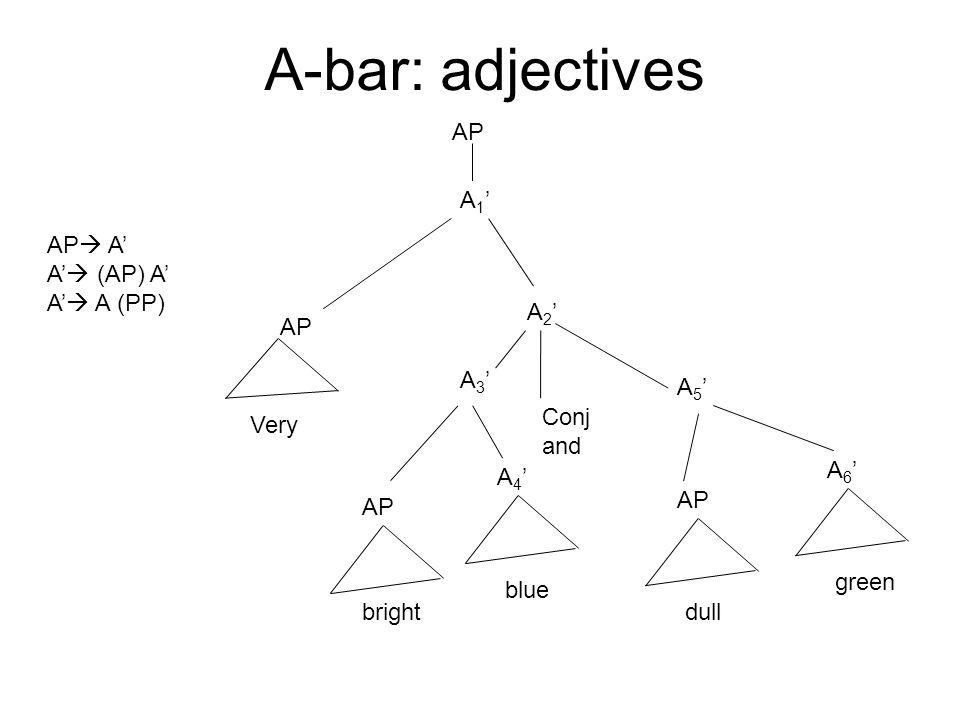 A-bar: adjectives AP A1' AP A' A' (AP) A' A' A (PP) A2' AP A3' A5'
