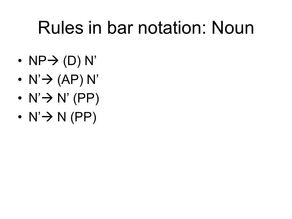 Rules in bar notation: Noun