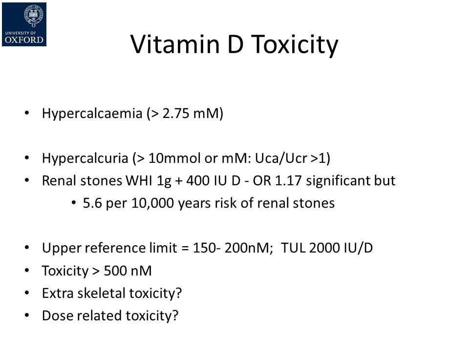Vitamin D Toxicity Hypercalcaemia (> 2.75 mM)