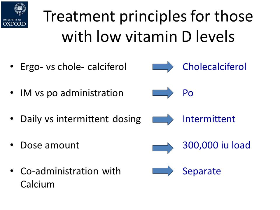 Treatment principles for those with low vitamin D levels