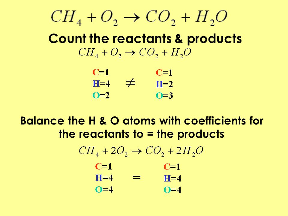 Count the reactants & products